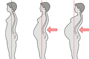 centro de gravedad y embarazo